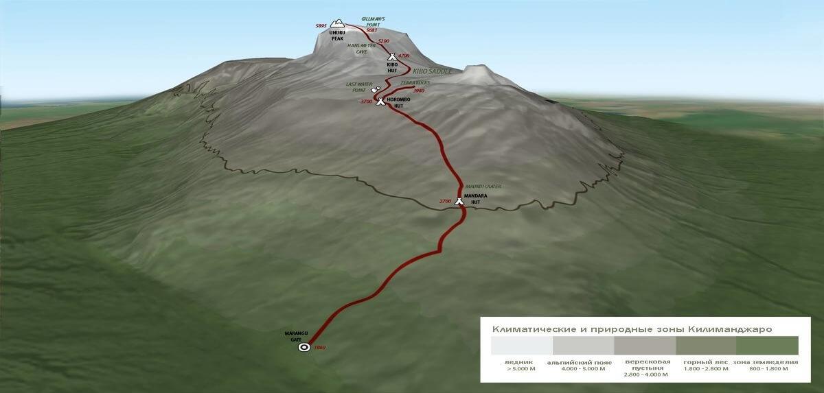 kilimanjaro_marangu_logo (1)